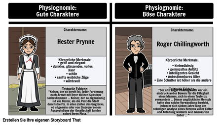 Physiognomie in The Scarlet Letter: Hester Prynne Gegen Roger Chillingworth
