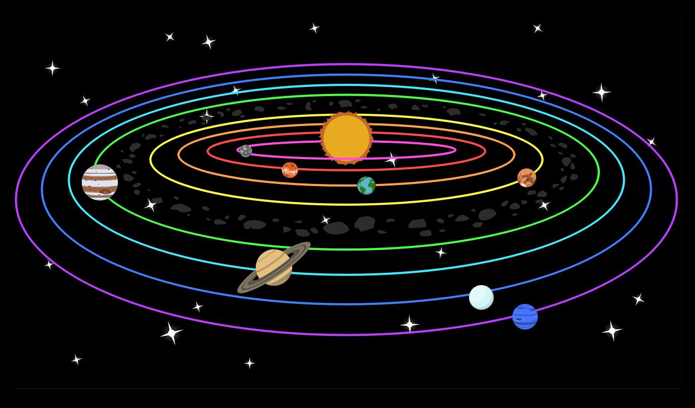 Sonnensystemkarte | Solarsystem Aktivitäten & Planeten Projekt