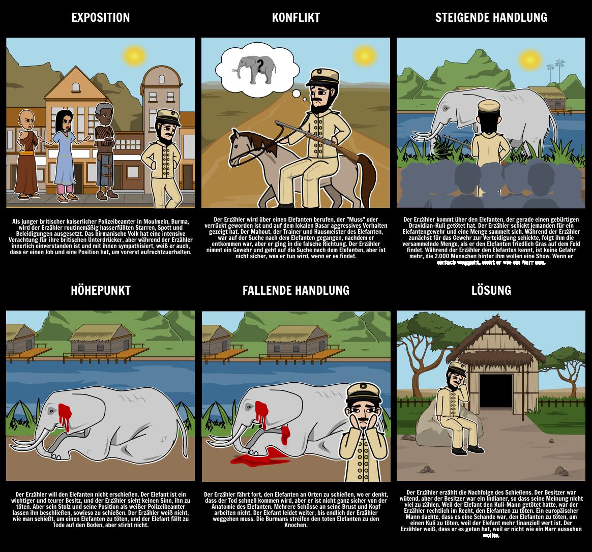 Einen Elefanten Analysieren & Aktivitäten   Storyboard That