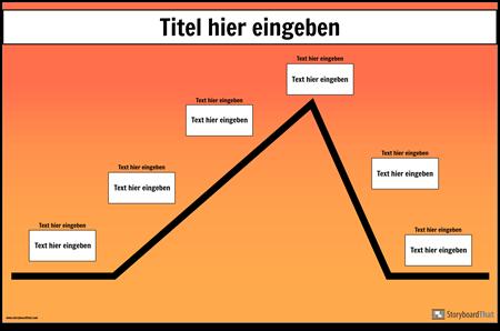 Plot-Diagramm-Plakat