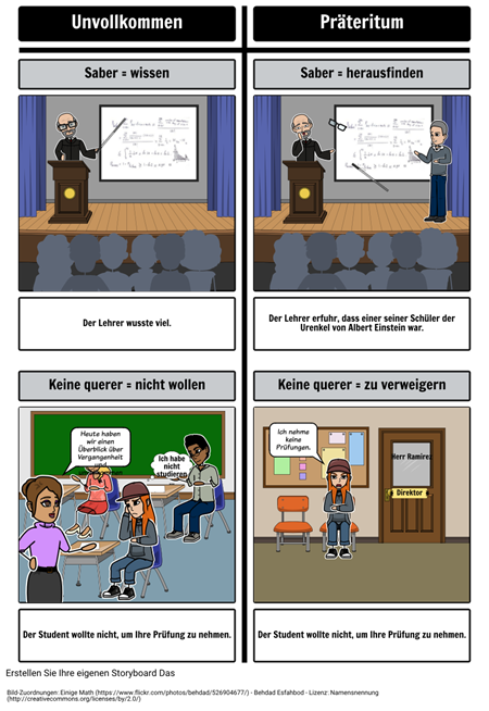 Spanische Vergangenheit | Preterite vs. Imperfect | Spanisch ...