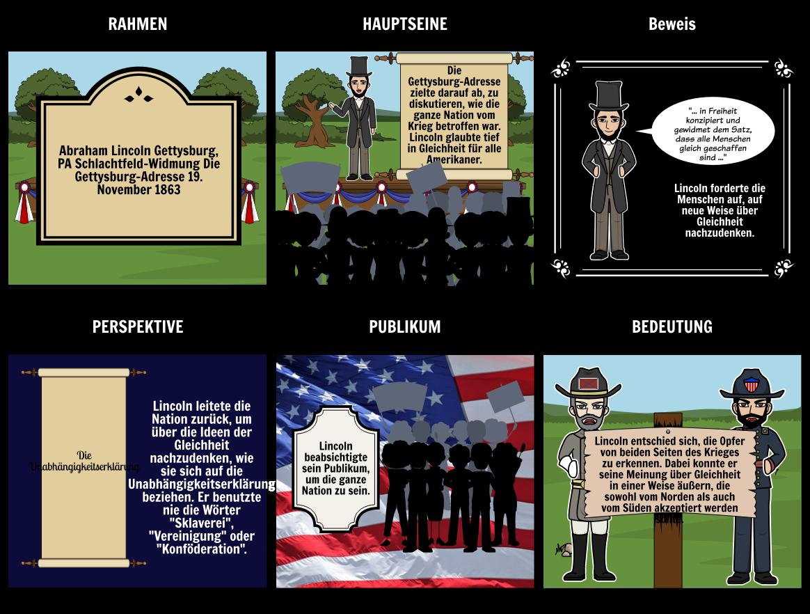 Ursachen des Bürgerkriegs | Bürgerrechtsgesetz von 1866 | US-Bürgerkrieg