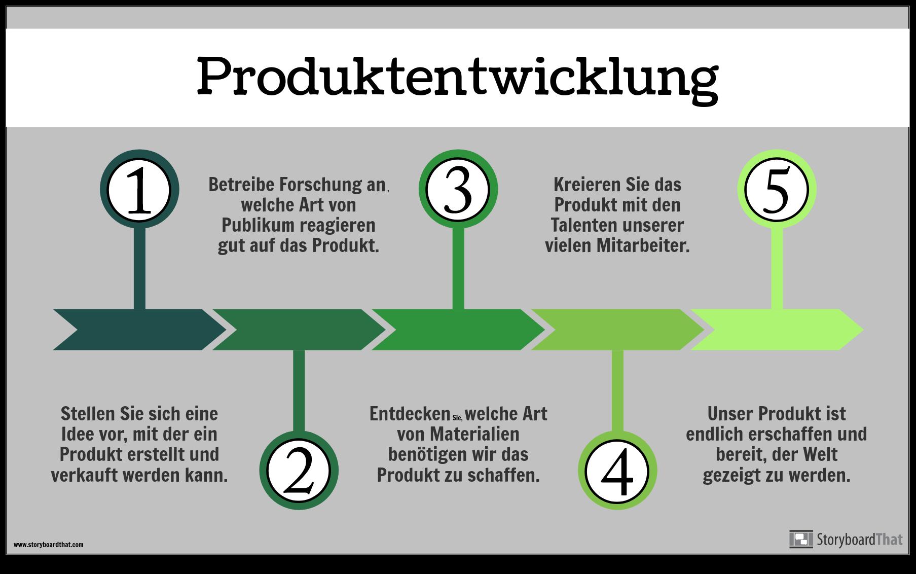 Produktentwicklungs-Info-Beispiel
