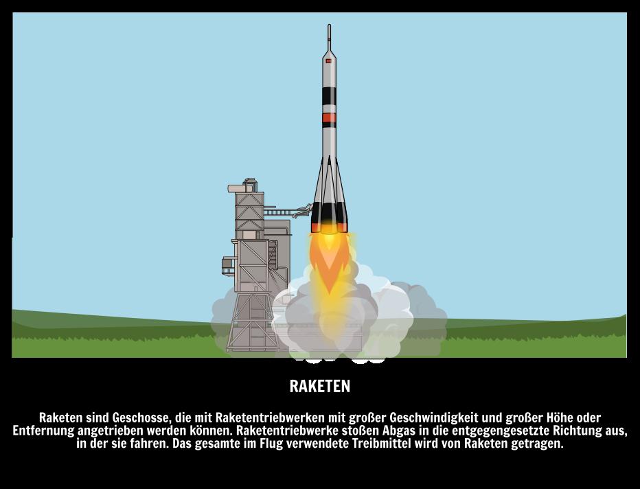 Raketenflug