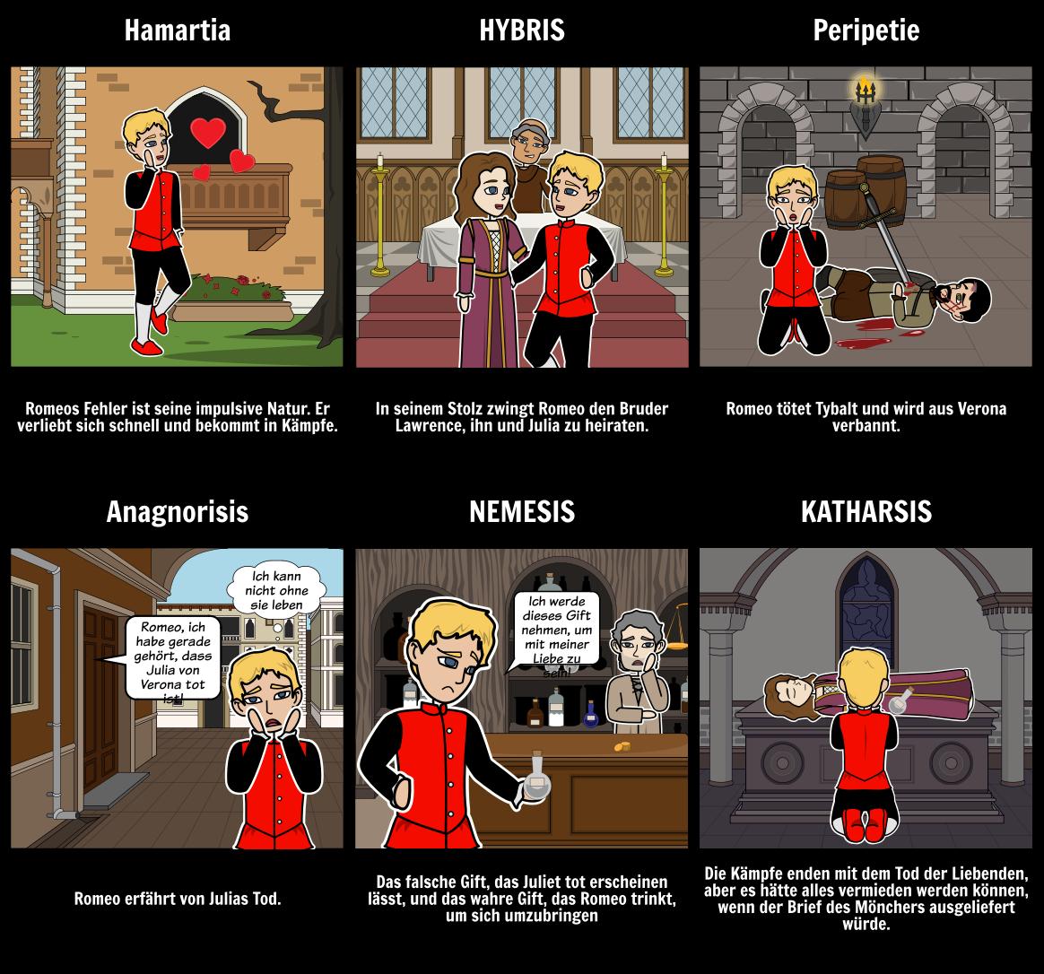 Die Tragödie von Romeo und Julia von Shakespeare | Tragischer Held ...