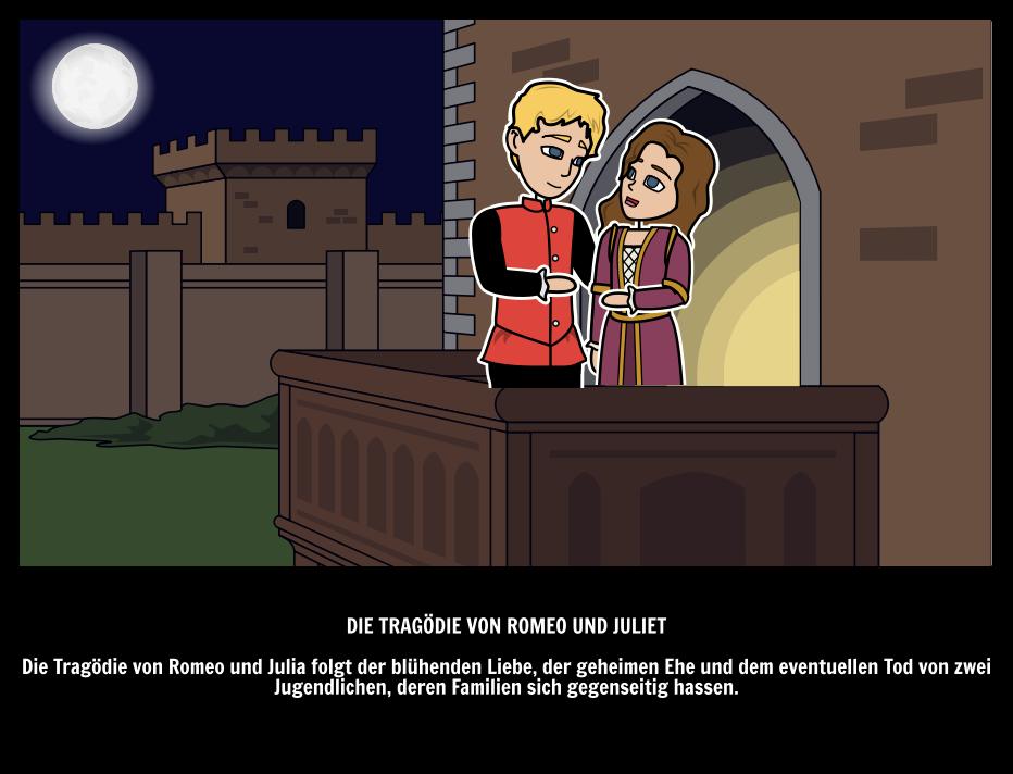 Fantastisch Romeo Und Julia Akt 1 Bewertung Arbeitsblatt Ideen ...
