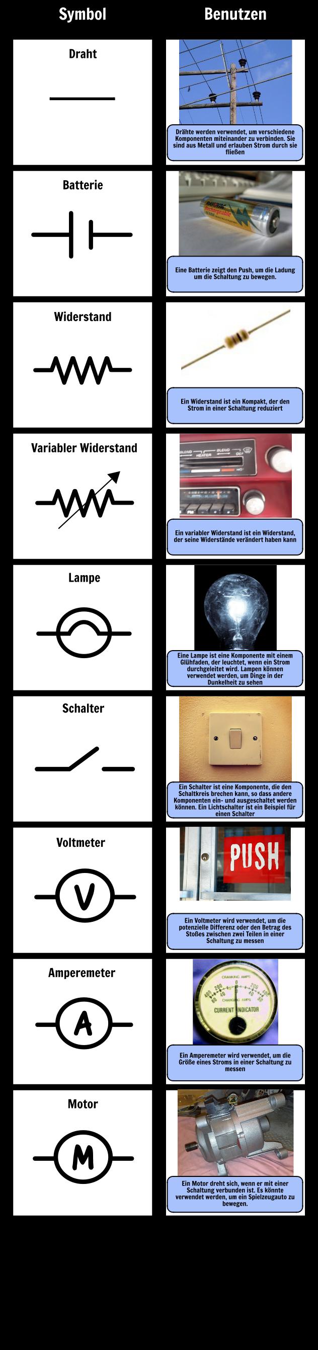 Elektrische Schaltung | Verständnis der Elektrizität in Einem ...
