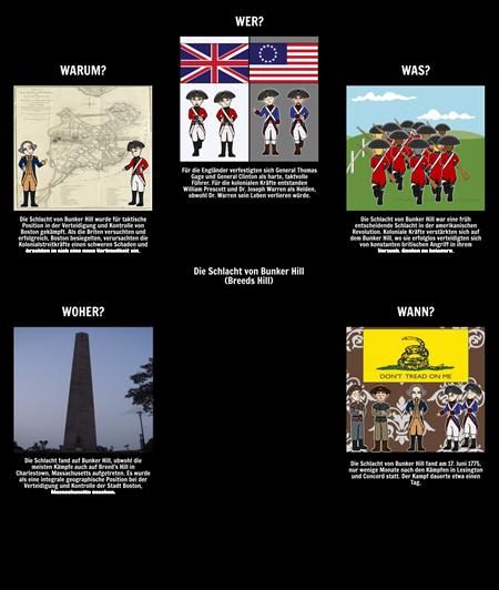 Schlacht von Bunker Hill 5 Ws