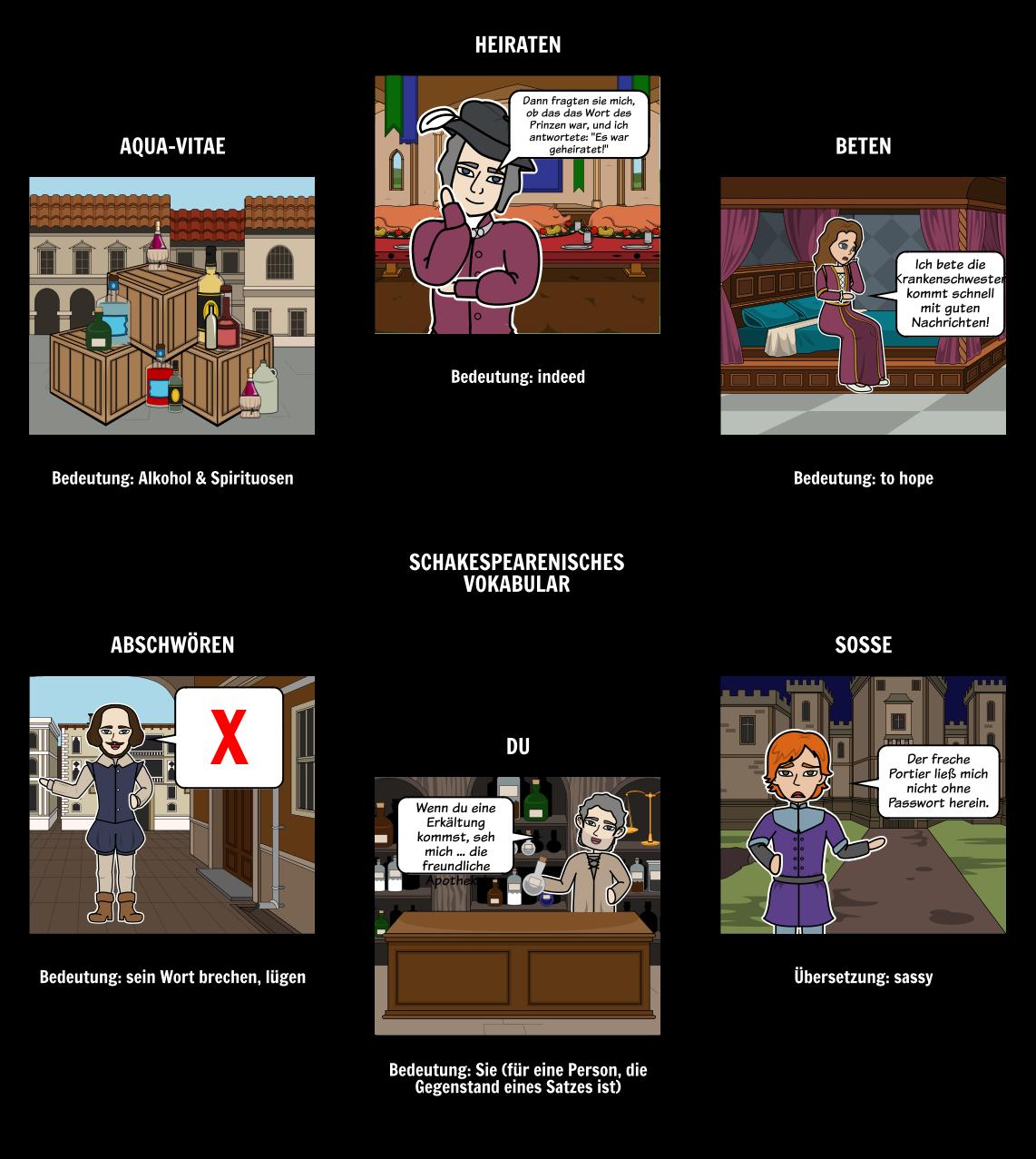 Shakespeare-Wortschatz