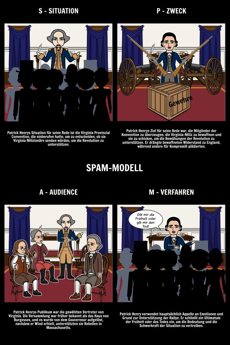 SPAM-Modell für die Rede in der Virginia Convention