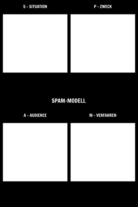 SPAM-Modellvorlage