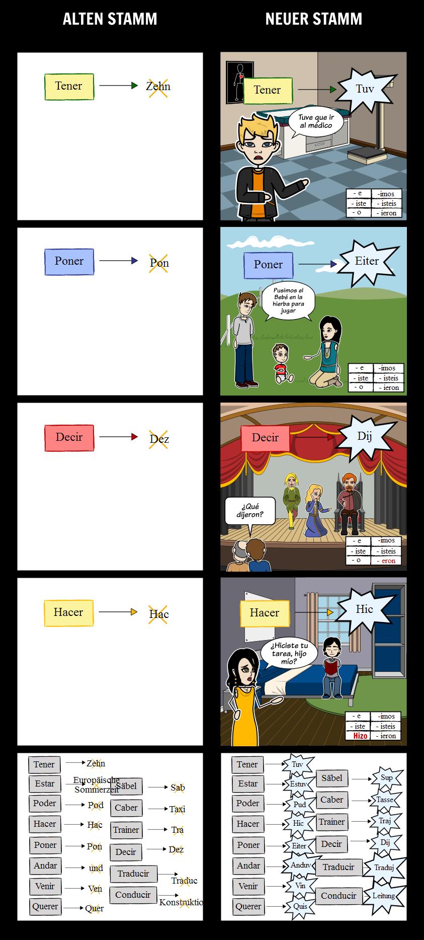 Spanisch Preterite | Past Tense Spanisch | Estar-Preterit-Endungen