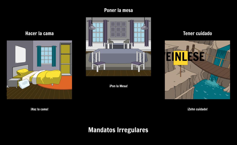 Spanische Befehle Praxis   Befehle in Spanischen Unterrichtsplänen