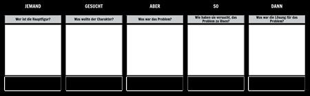 SWBST T-Diagrammvorlage