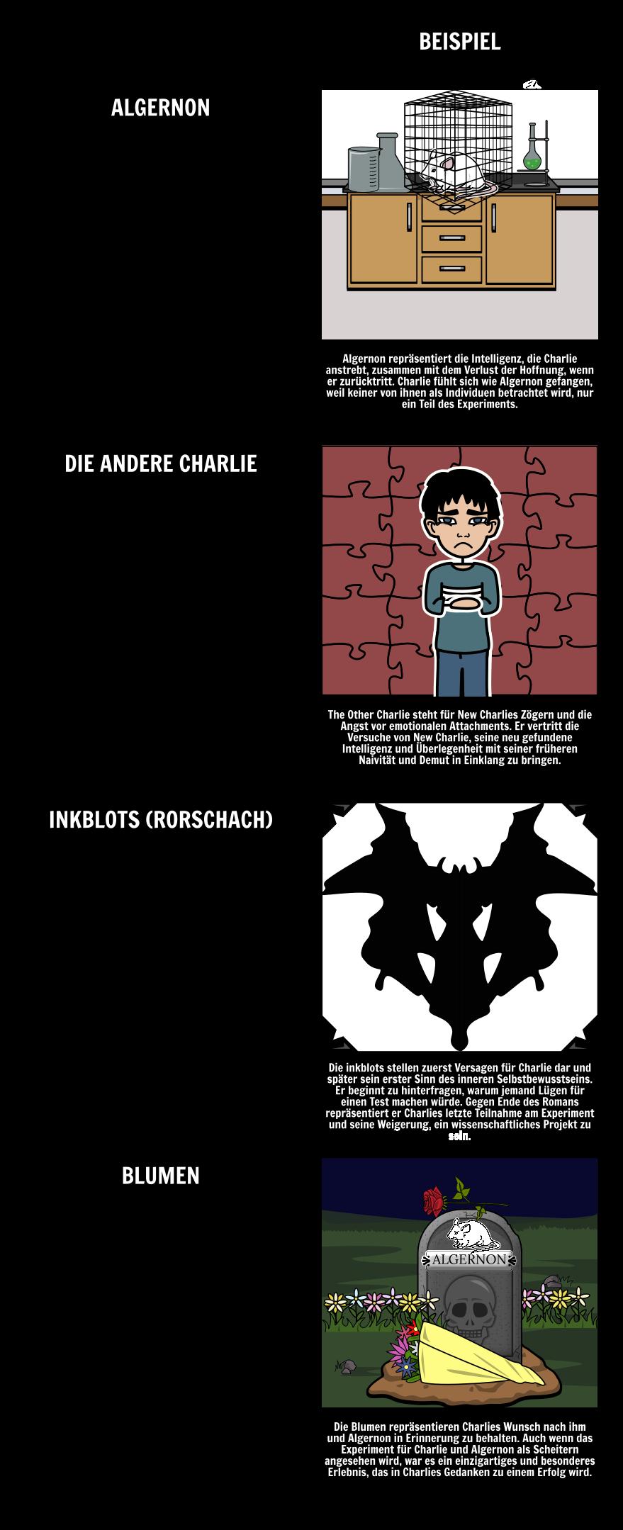 Blumen für Algernon Zusammenfassung und Unterrichtspläne | Daniel ...