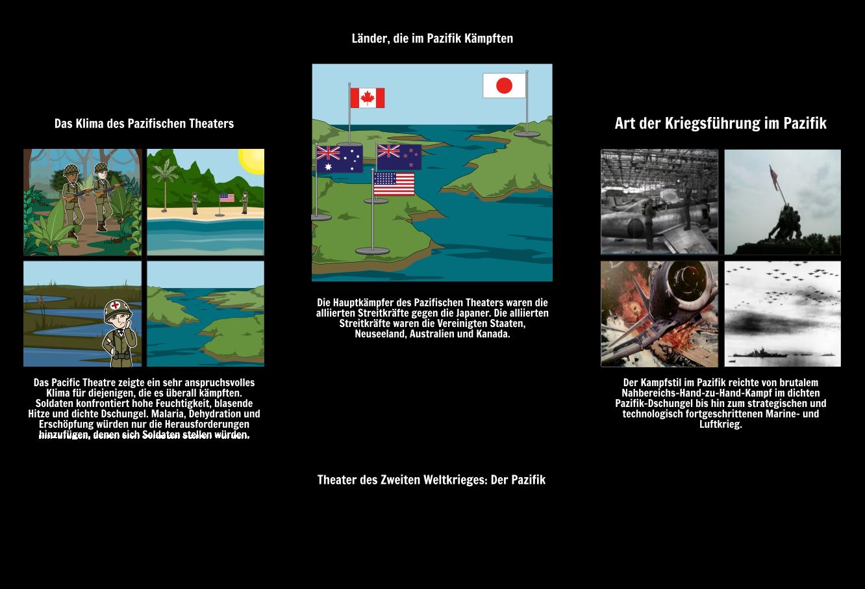 Ursachen Weltkrieg 2 | Zweiter Weltkrieg Fakten, Comics, Zusammenfassung
