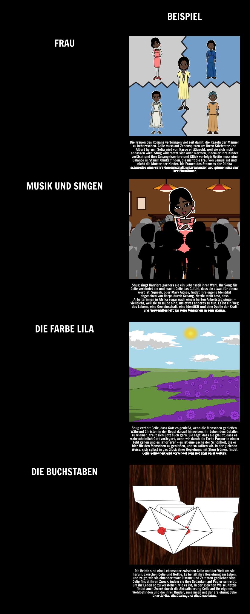 Die Farbe Lila Zusammenfassung und Analyse | Alice Walker