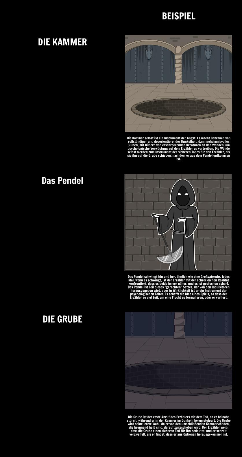 Themen, Symbole und Motive in der Grube und dem Pendel