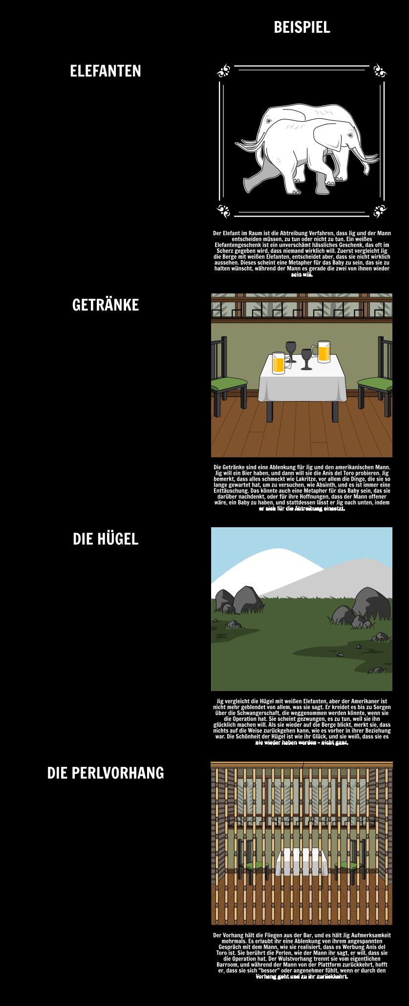 Themen, Symbole und Motive in Hügeln wie Weiße Elefanten