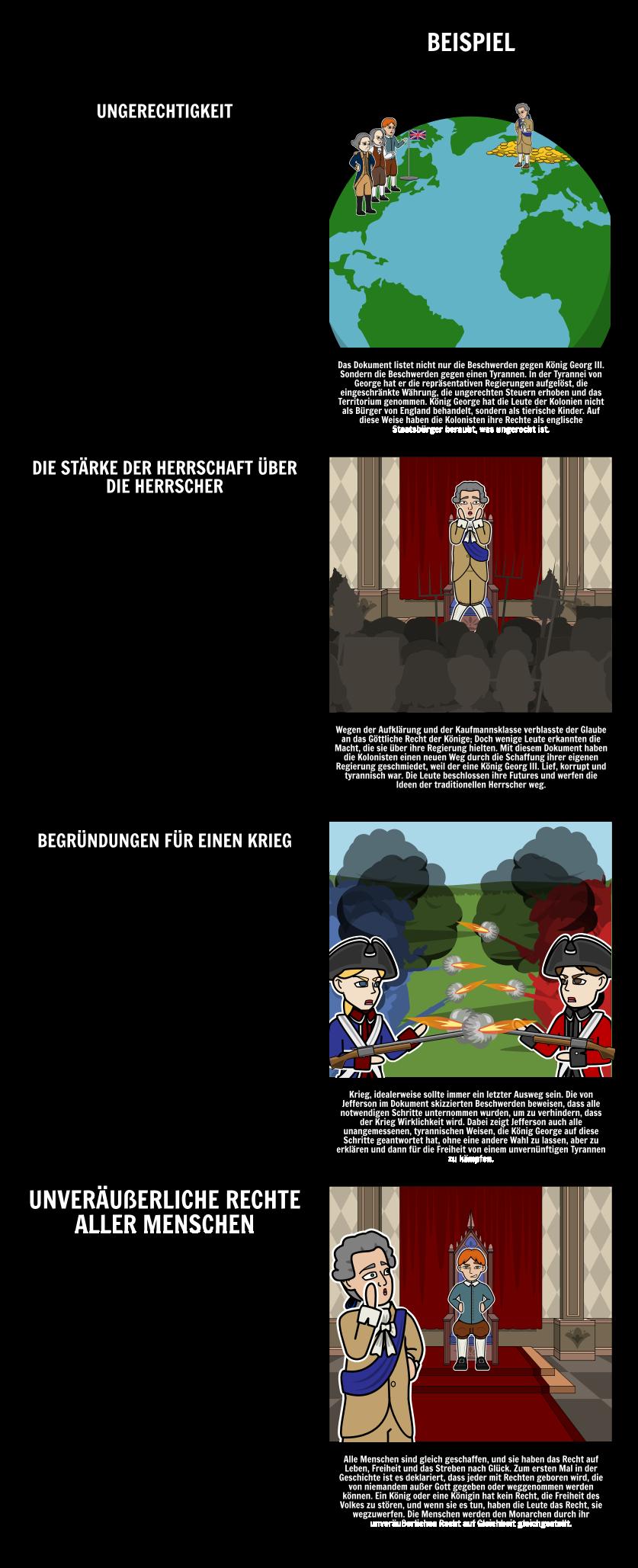 Die Unabhängigkeitserklärung | Thomas Jefferson | 1776