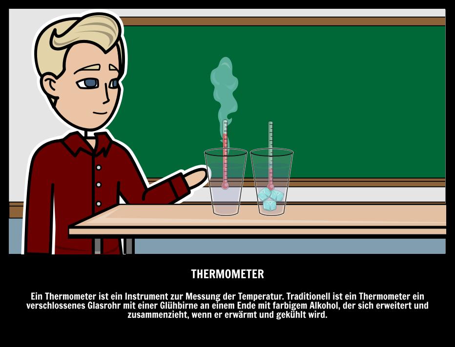 Galileo-Thermometer-Erfindung | Fahrenheit Nach Celsius
