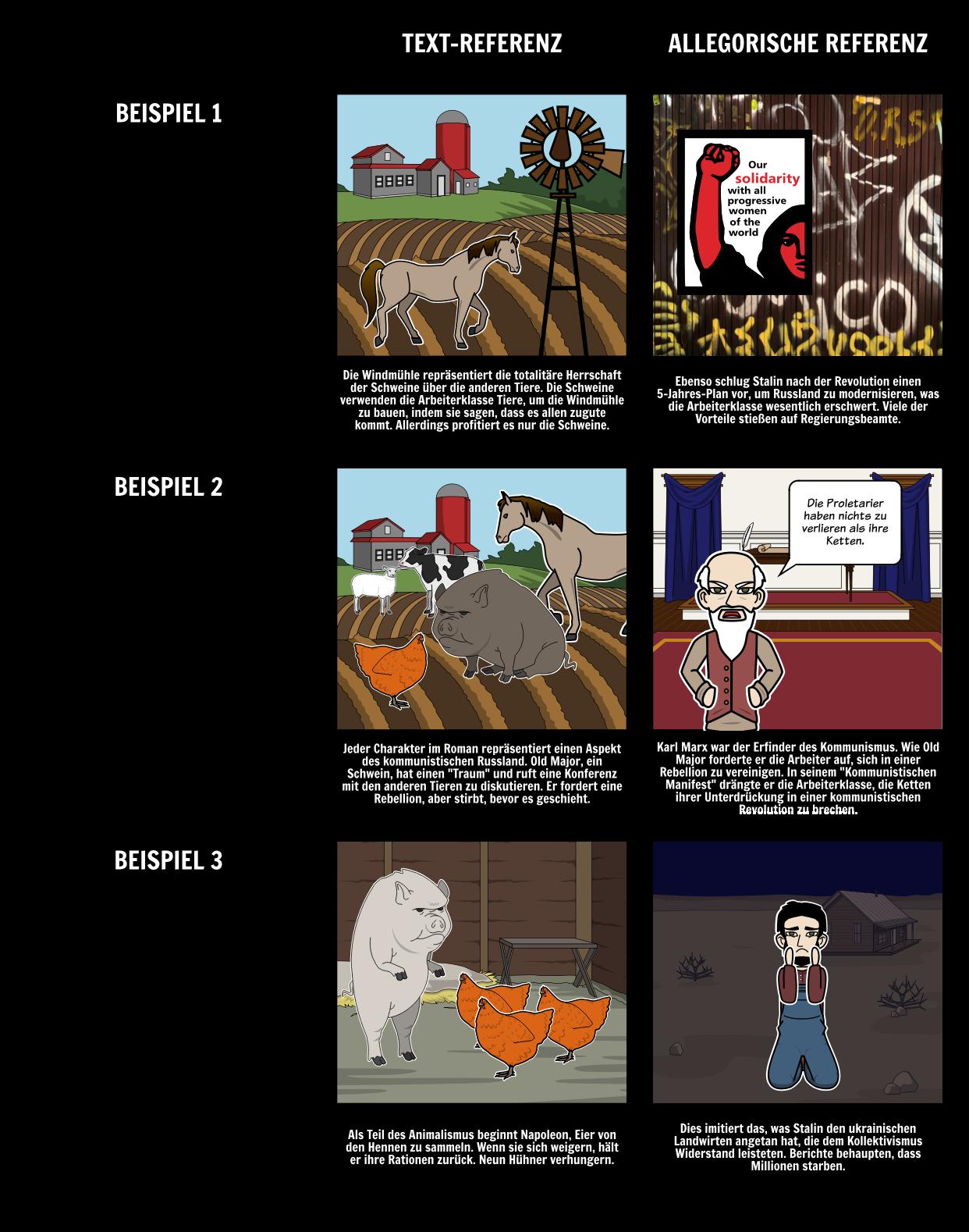 Allegorie für den Kommunismus | Tierfarm Zeichen