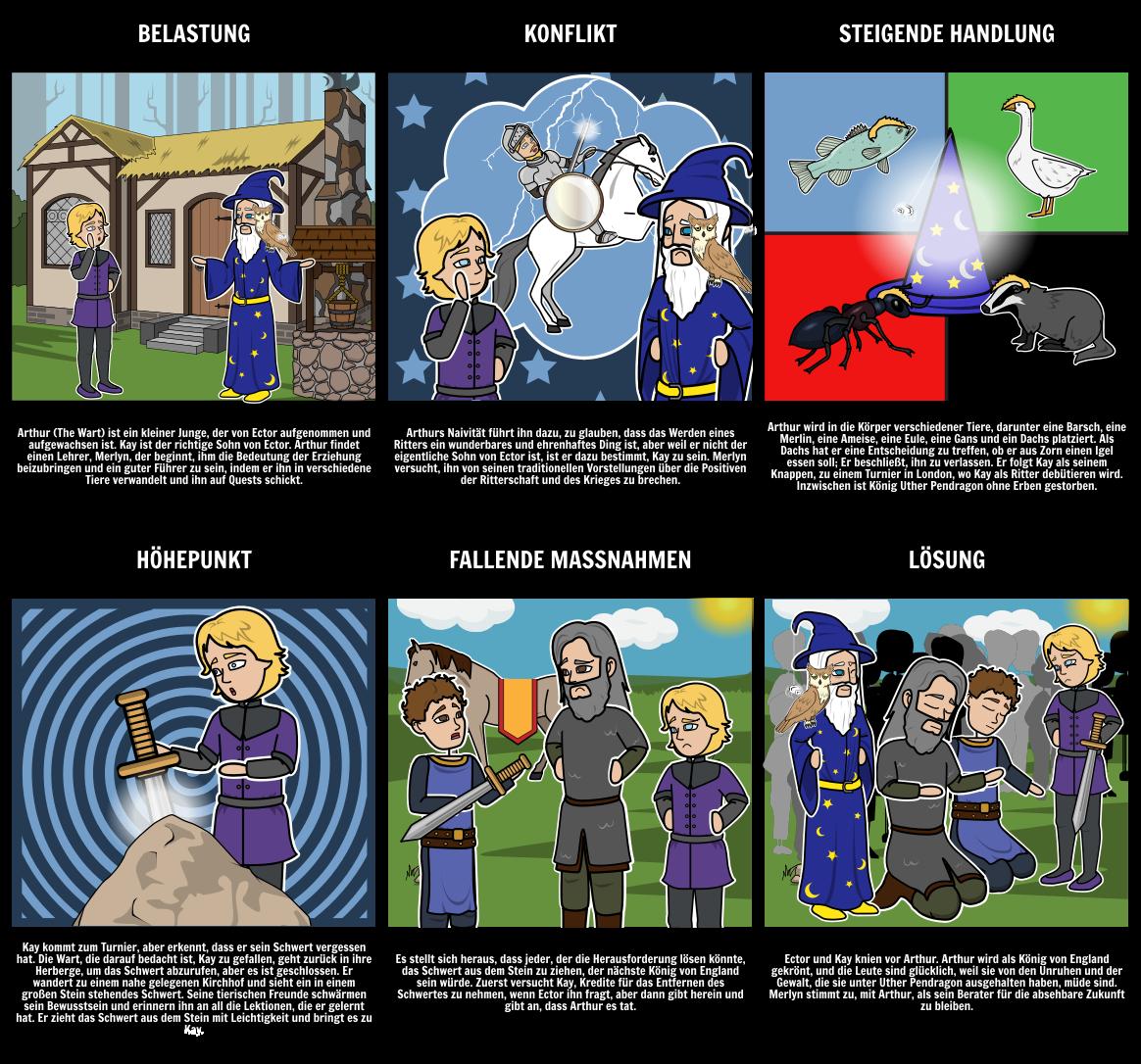Der Einstige und Zukünftige König Arthur | Schwert im Stein | TOAFK