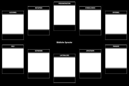 Tracking-Vorlage für Bildliche Sprache