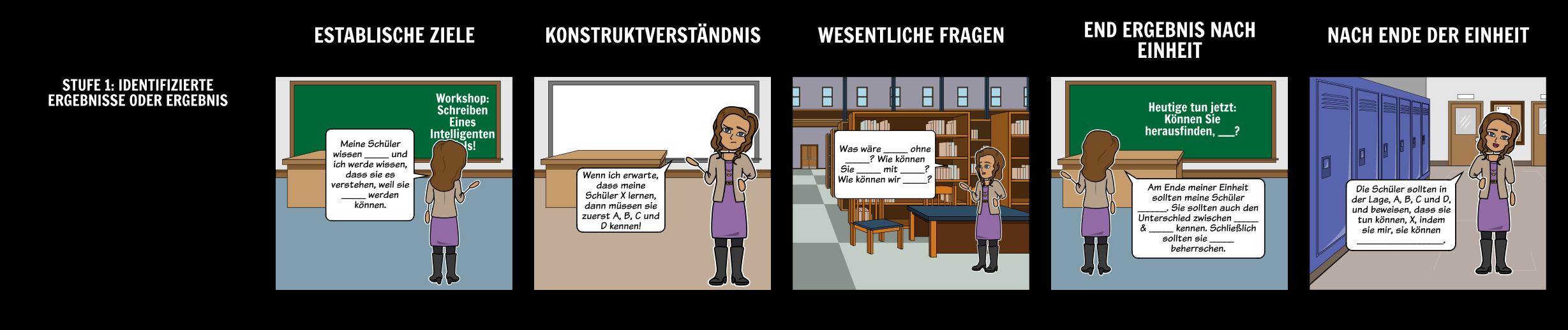UBD Lektionsplanvorlage | Verständnis Durch Design im Klassenzimmer