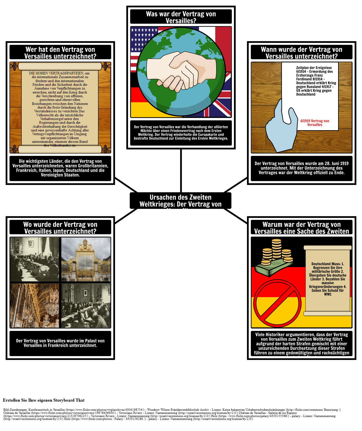 Ursachen 2 Weltkrieg Stichpunkte