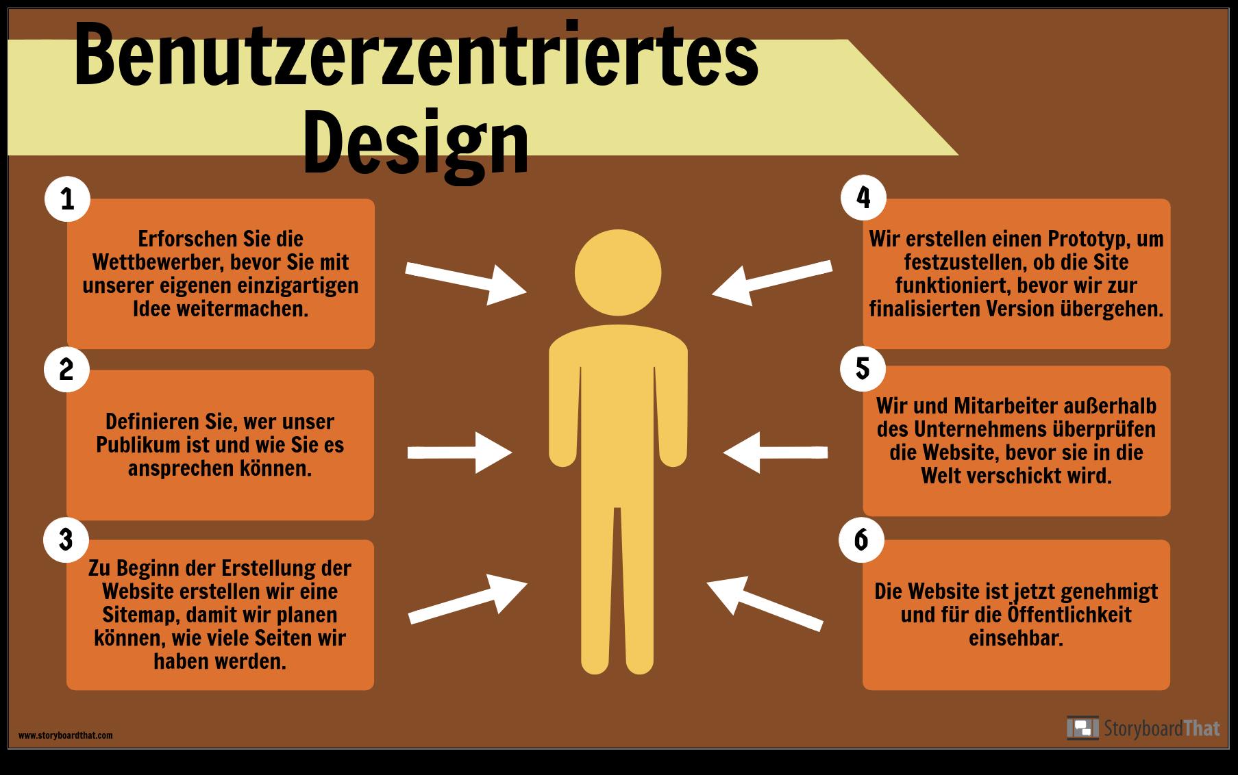 User Design Beispiel