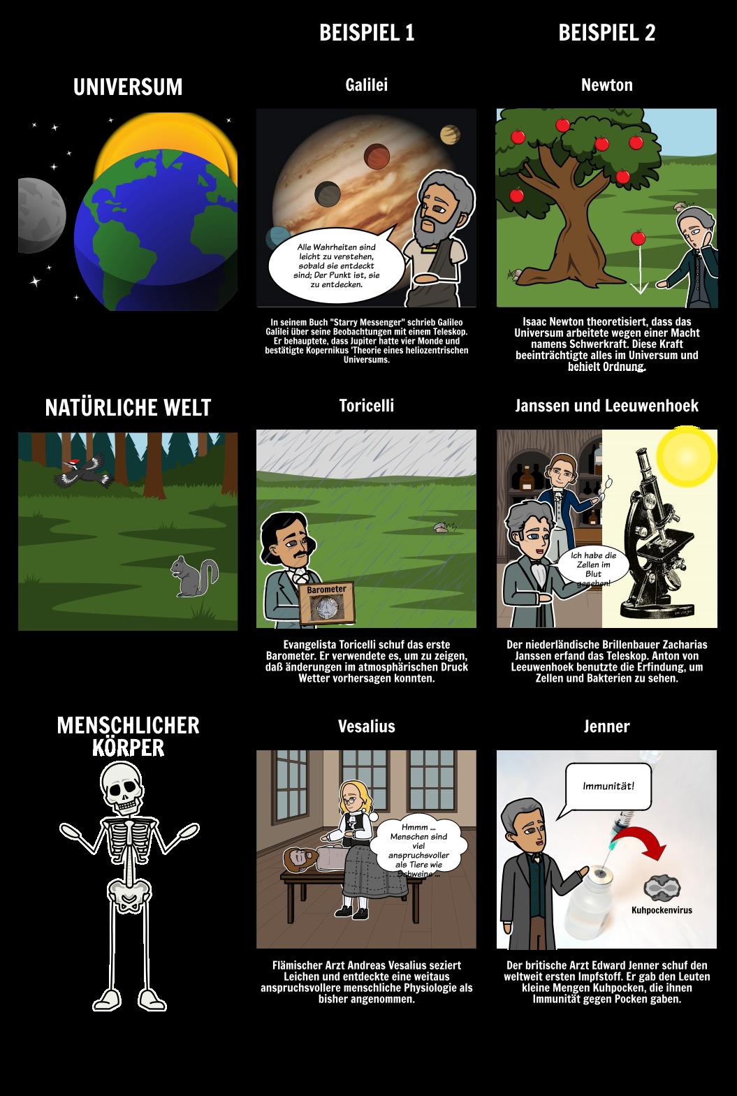 Veränderung der Ansichten - Wissenschaftliche Revolution
