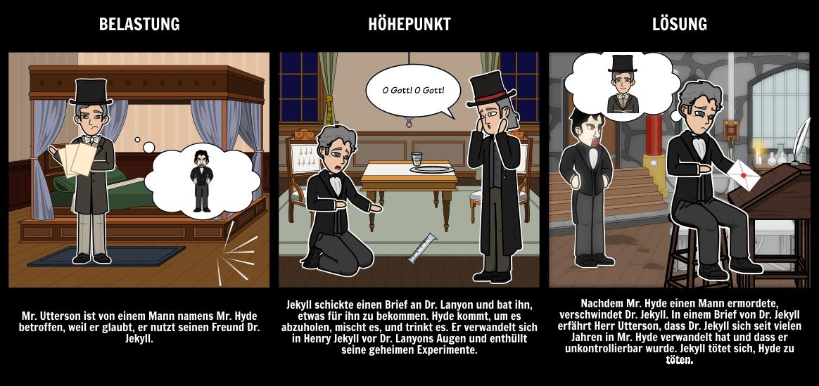 Vereinfachtes Diagramm - Dr. Jekyll und Herr Hyde