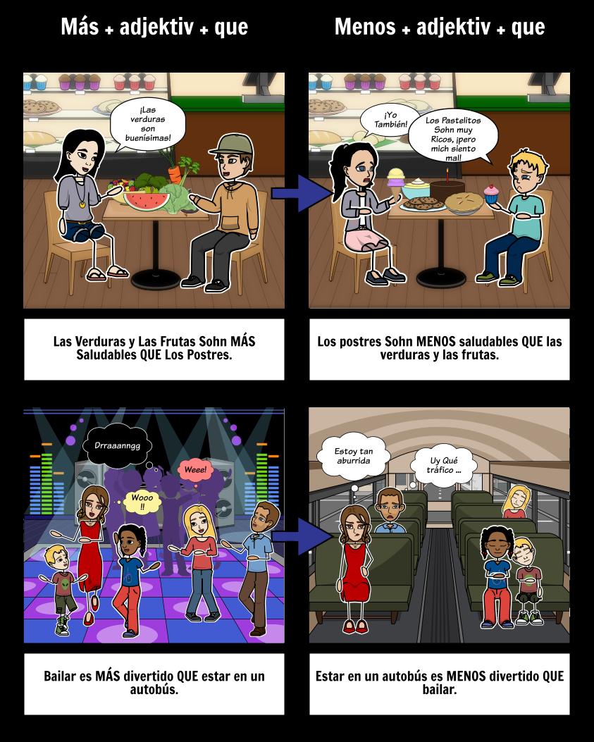 Vergleichende und Superlative Spanische Adjektive Visual Learning