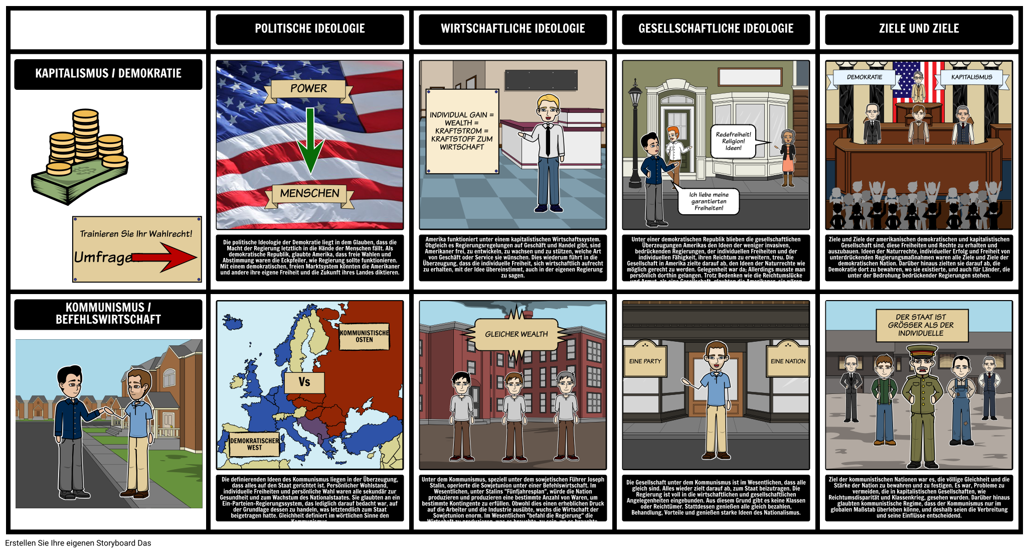 Vergleichendes Netz - Kalter Krieg - Kommunismus vs. Kapitalismus / Demokra