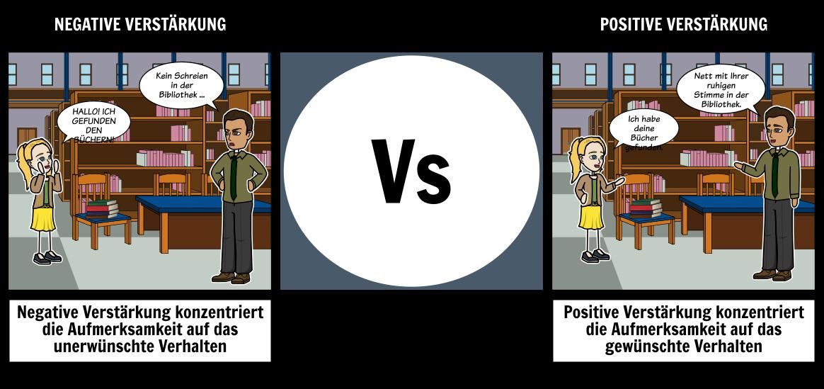 verstrkungsplatten negative vs positive verstrkung beispiel - Negative Verstarkung Beispiel