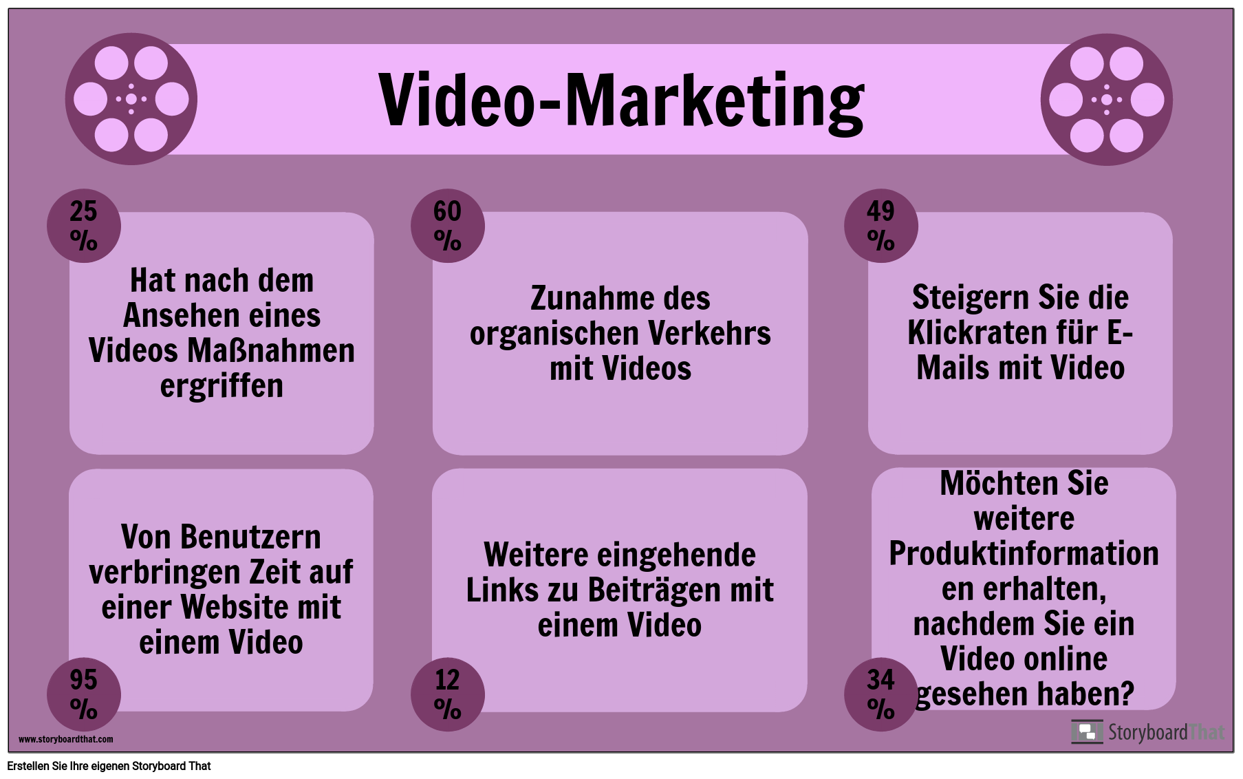 Video Marketing-Beispiel