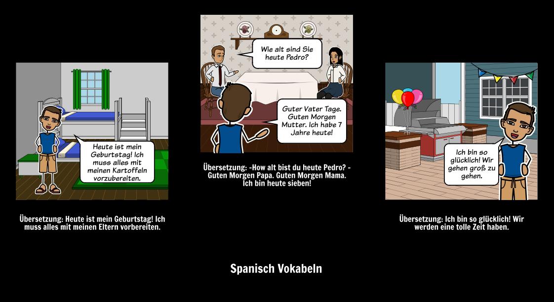Visuelles Vokabular - Spanisch
