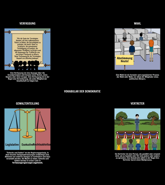 Demokratische Überzeugungen in Aktion - Was Bedeutet Demokratie?