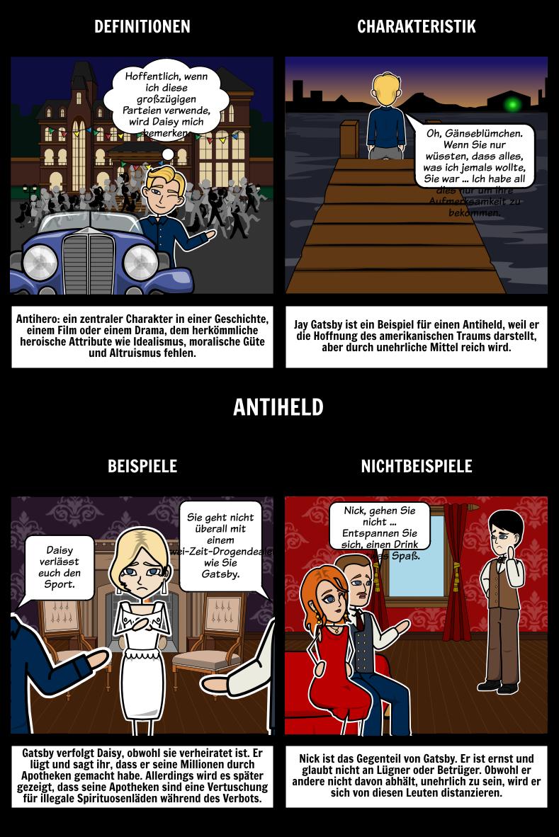 Die Großen Gatsby Charaktere | Das Große Gatsby-Thema