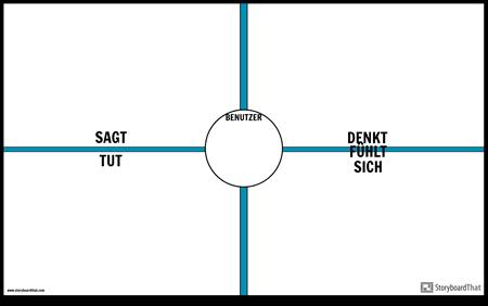 Vorlage für die Benutzer-Empathie-Karte 2