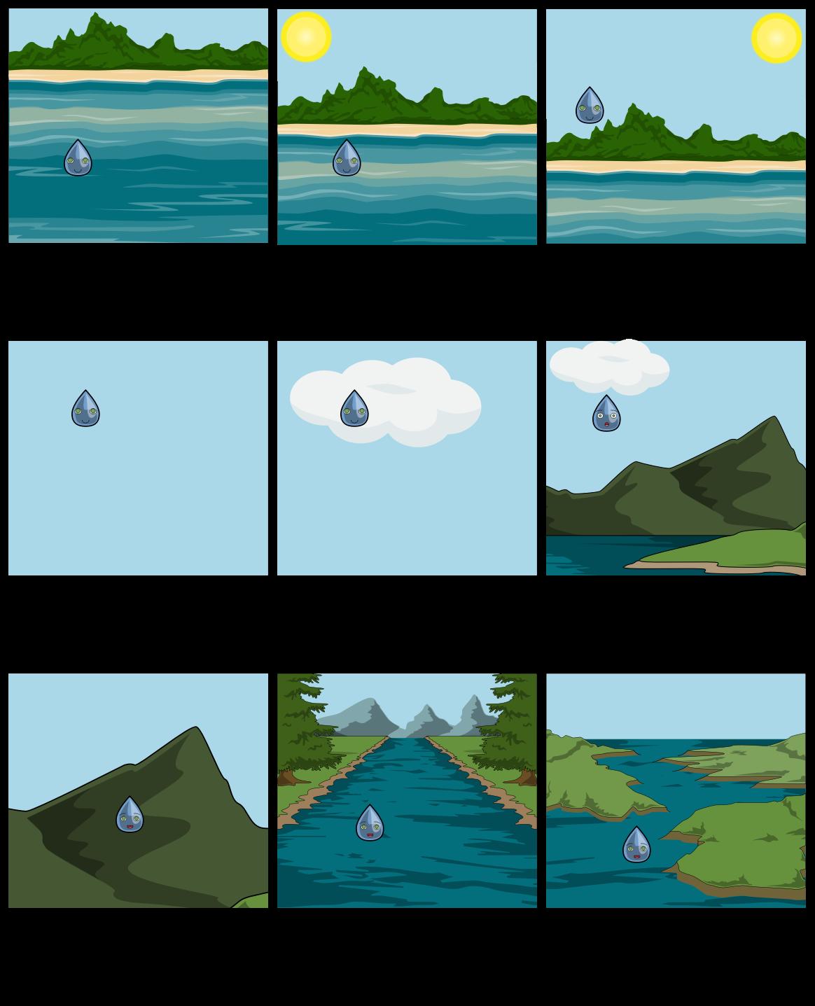 Wasser Zyklus Erzählung