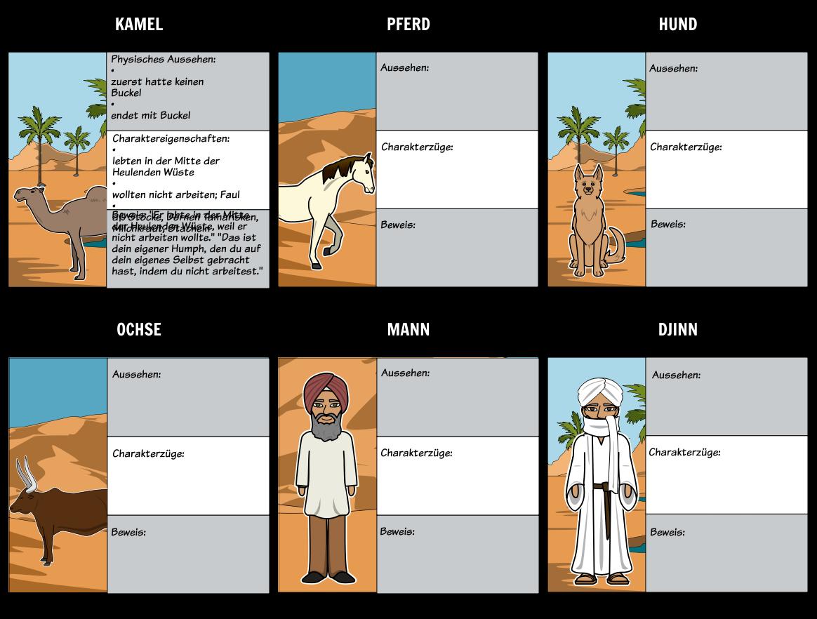 Wie das Camel Seine Hump - Buchstaben-Karte Erhielt