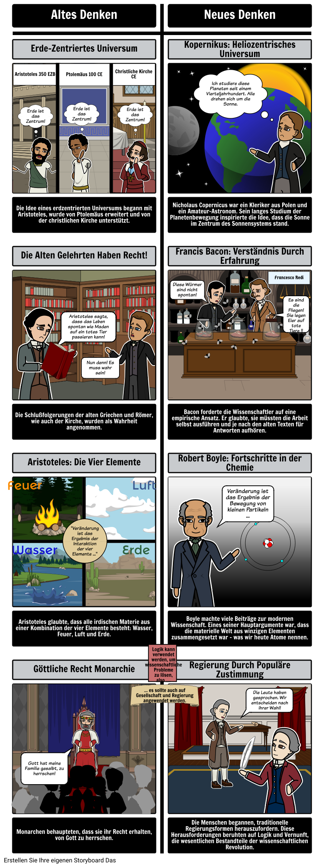 Aufklärer und Philosophen | Die Wissenschaftliche Revolution