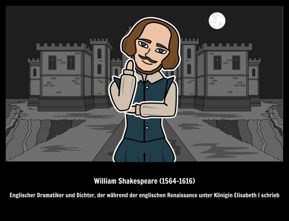 William Shakespeare Biografie Shakespeare Spiele
