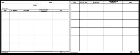 Wortschatz - Multiple Word Chart - Weitere Details