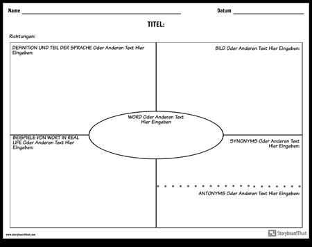 Wortschatz - Traditionelles Frayer-Modell