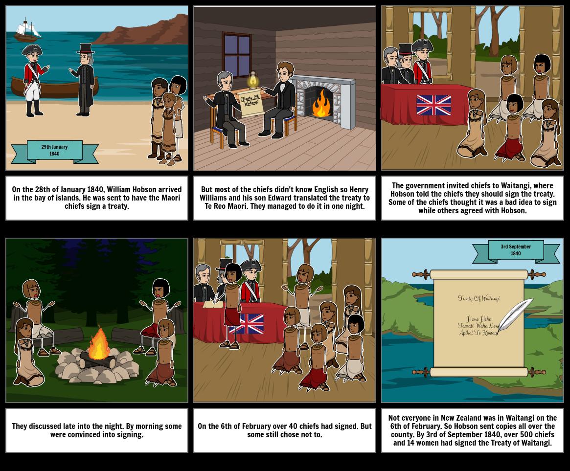 SOS Storyboard