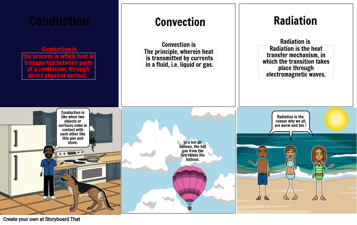 Conduction, Convection, and Radiation by: Emari Dumas