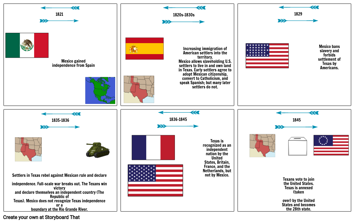 Mexican and American War Part 1